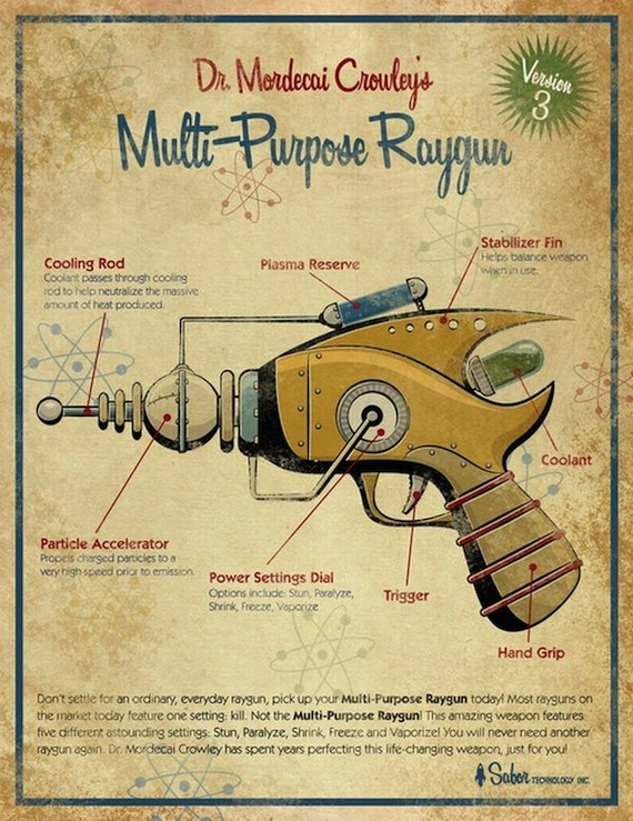 posters steampunk