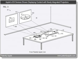 Apple integrará proyectores en iPad, iPod e iPhones