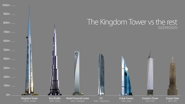 kingdom-tower-1km-edificio-mas-alto-mundo