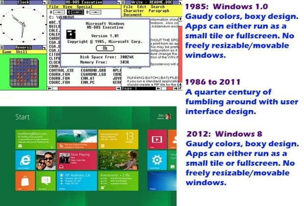 Windows 1.0 y Windows 8, 26 años y 8 versiones después …